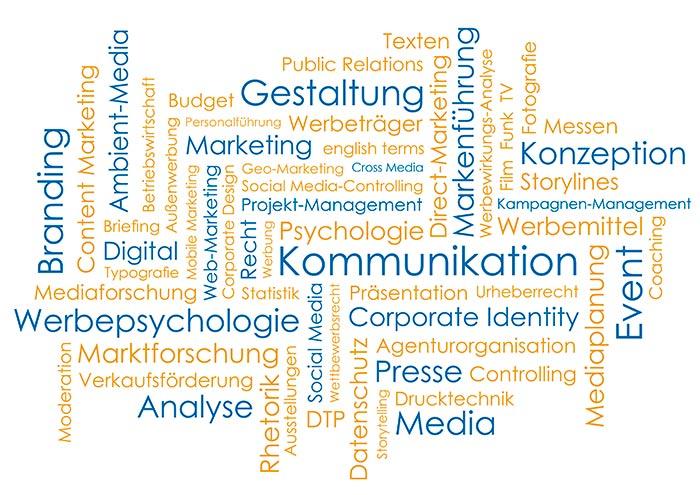 Grundig Akademie Werbung.Kommunikation.Marketing.